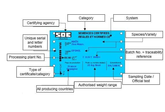 Certificate SOC